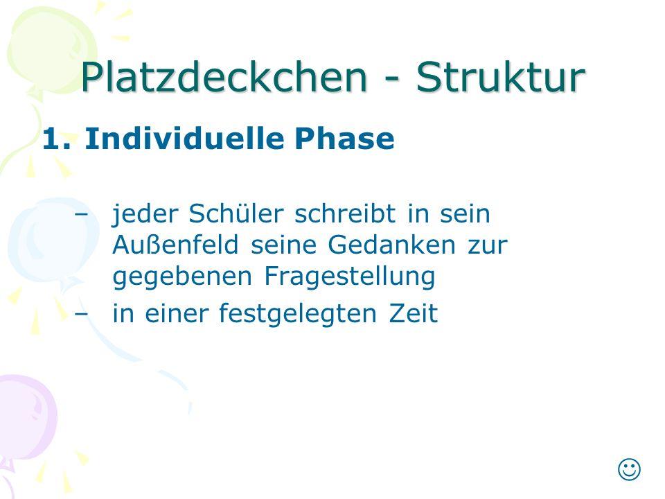 Platzdeckchen - Struktur 1.Individuelle Phase –jeder Schüler schreibt in sein Außenfeld seine Gedanken zur gegebenen Fragestellung –in einer festgelegten Zeit