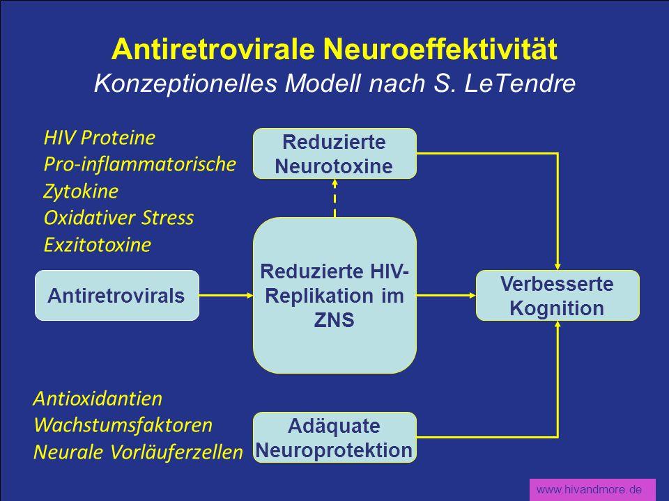 www.hivandmore.de Antiretrovirals Antiretrovirale Neuroeffektivität Konzeptionelles Modell nach S. LeTendre Reduzierte Neurotoxine Reduzierte HIV- Rep