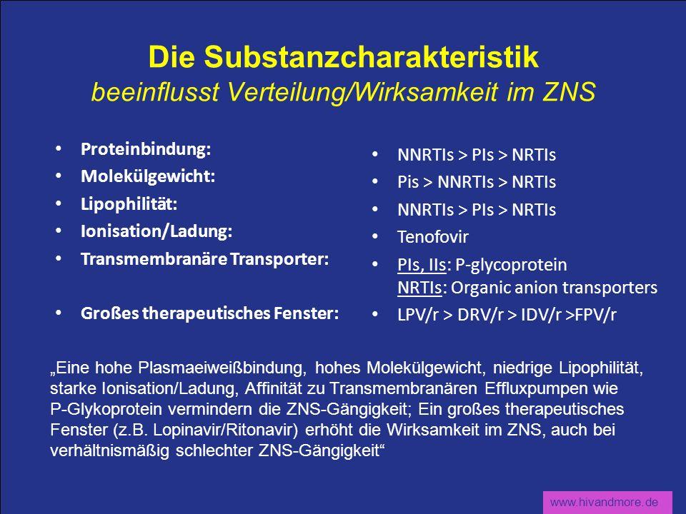 www.hivandmore.de Die Substanzcharakteristik beeinflusst Verteilung/Wirksamkeit im ZNS Proteinbindung: Molekülgewicht: Lipophilität: Ionisation/Ladung