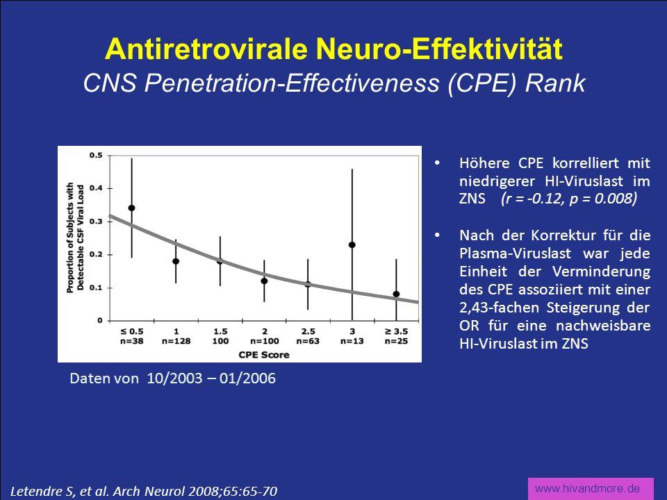 www.hivandmore.de Höhere CPE korrelliert mit niedrigerer HI-Viruslast im ZNS (r = -0.12, p = 0.008) Nach der Korrektur für die Plasma-Viruslast war je