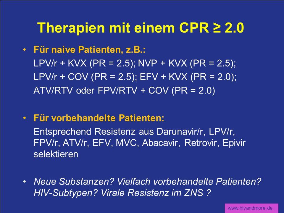 www.hivandmore.de Therapien mit einem CPR 2.0 Für naive Patienten, z.B.: LPV/r + KVX (PR = 2.5); NVP + KVX (PR = 2.5); LPV/r + COV (PR = 2.5); EFV + K