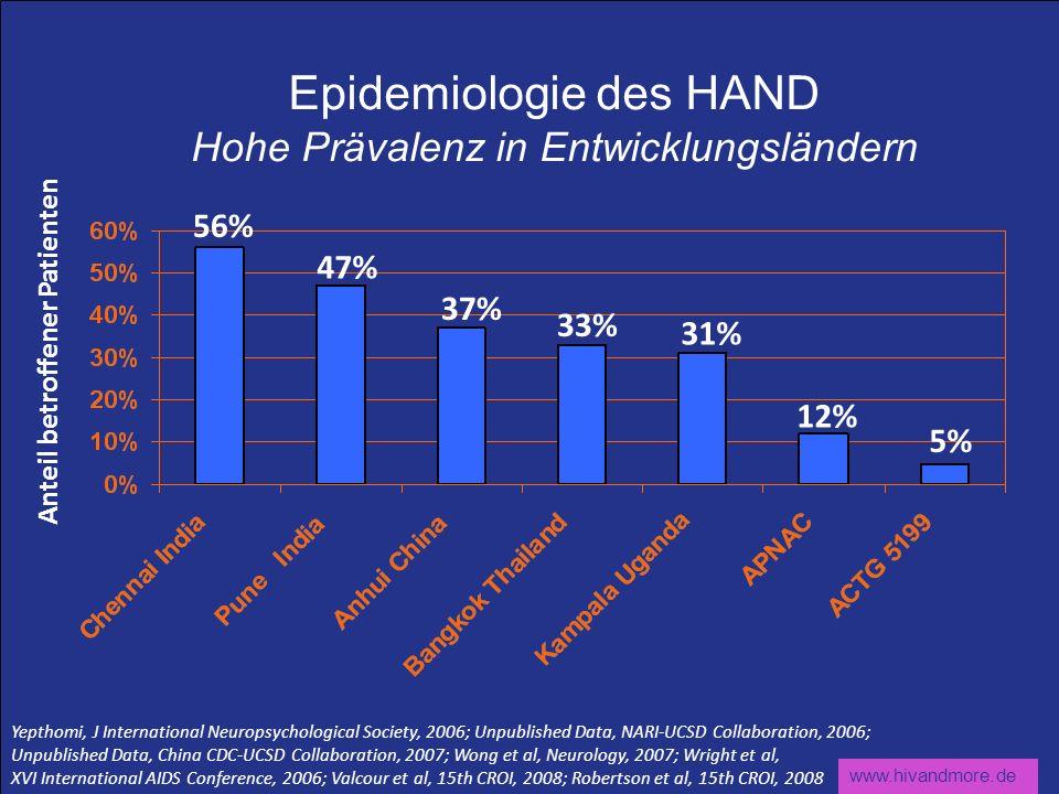 www.hivandmore.de Epidemiologie des HAND Hohe Prävalenz in Entwicklungsländern Anteil betroffener Patienten 56% 37% 33% 12% Yepthomi, J International