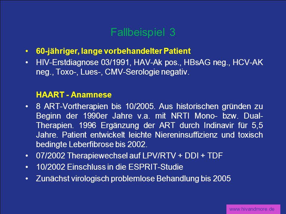 www.hivandmore.de Fallbeispiel 3 60-jähriger, lange vorbehandelter Patient HIV-Erstdiagnose 03/1991, HAV-Ak pos., HBsAG neg., HCV-AK neg., Toxo-, Lues
