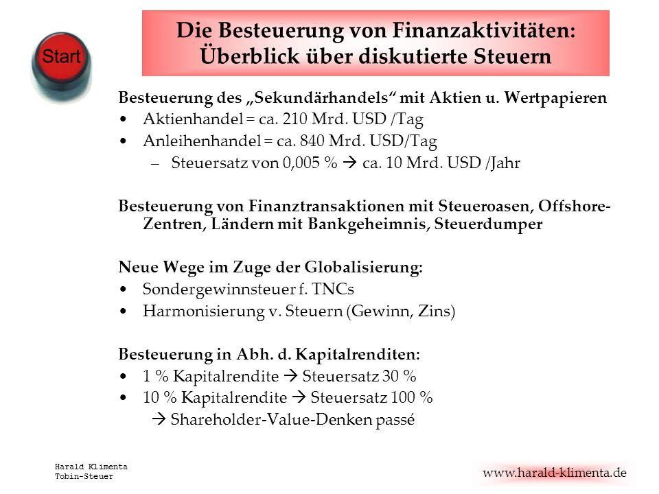 www.harald-klimenta.de Harald Klimenta Tobin-Steuer Die Besteuerung von Finanzaktivitäten: Überblick über diskutierte Steuern Besteuerung des Sekundär