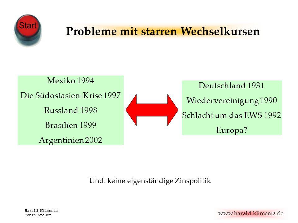 www.harald-klimenta.de Harald Klimenta Tobin-Steuer Probleme mit starren Wechselkursen Deutschland 1931 Wiedervereinigung 1990 Schlacht um das EWS 199
