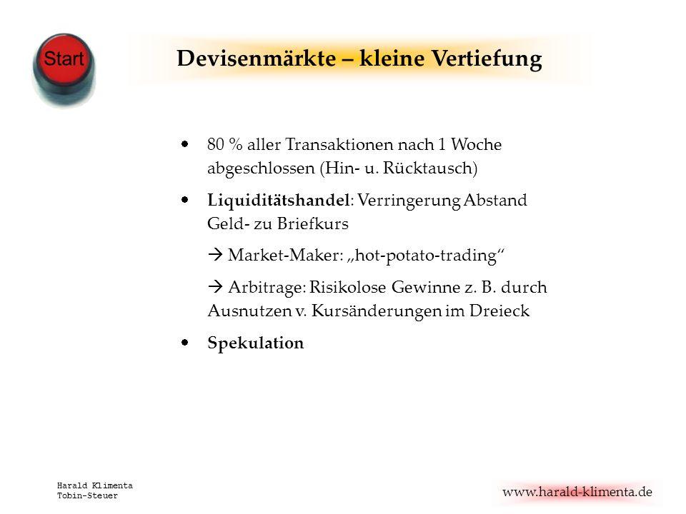 www.harald-klimenta.de Harald Klimenta Tobin-Steuer Devisenmärkte – kleine Vertiefung 80 % aller Transaktionen nach 1 Woche abgeschlossen (Hin- u. Rüc