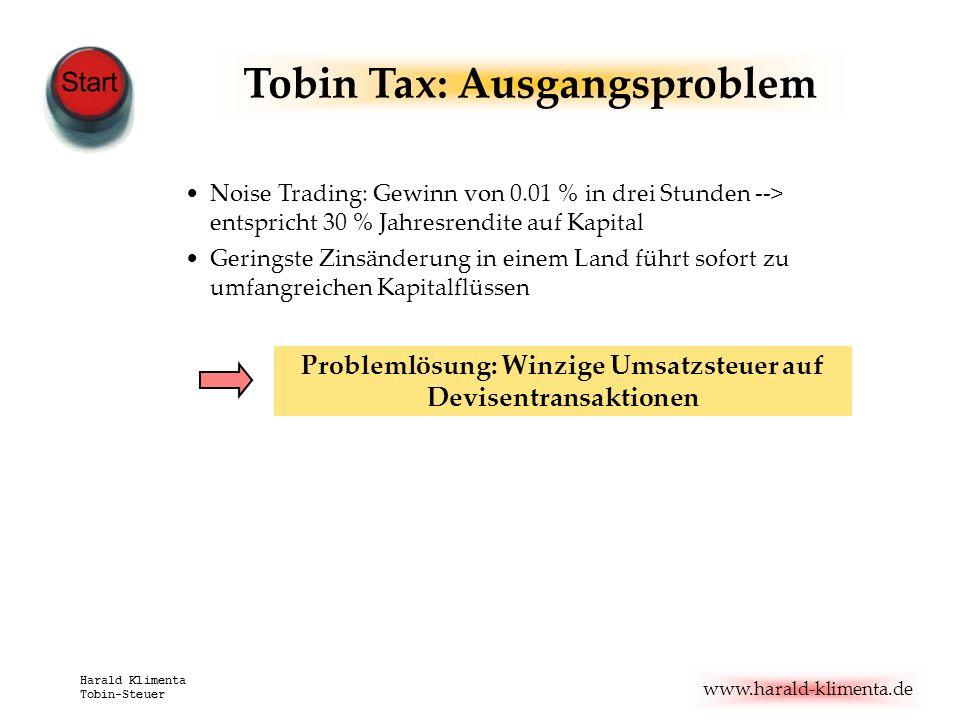 www.harald-klimenta.de Harald Klimenta Tobin-Steuer Tobin Tax: Ausgangsproblem Noise Trading: Gewinn von 0.01 % in drei Stunden --> entspricht 30 % Ja