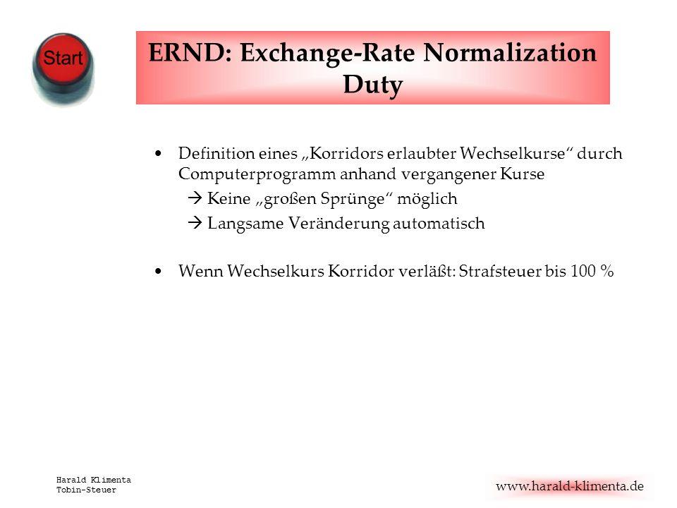 www.harald-klimenta.de Harald Klimenta Tobin-Steuer ERND: Exchange-Rate Normalization Duty Definition eines Korridors erlaubter Wechselkurse durch Com