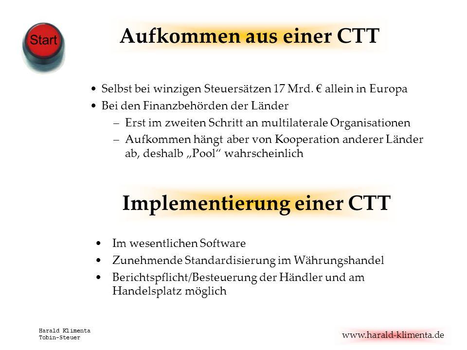 www.harald-klimenta.de Harald Klimenta Tobin-Steuer Aufkommen aus einer CTT Selbst bei winzigen Steuersätzen 17 Mrd. allein in Europa Bei den Finanzbe