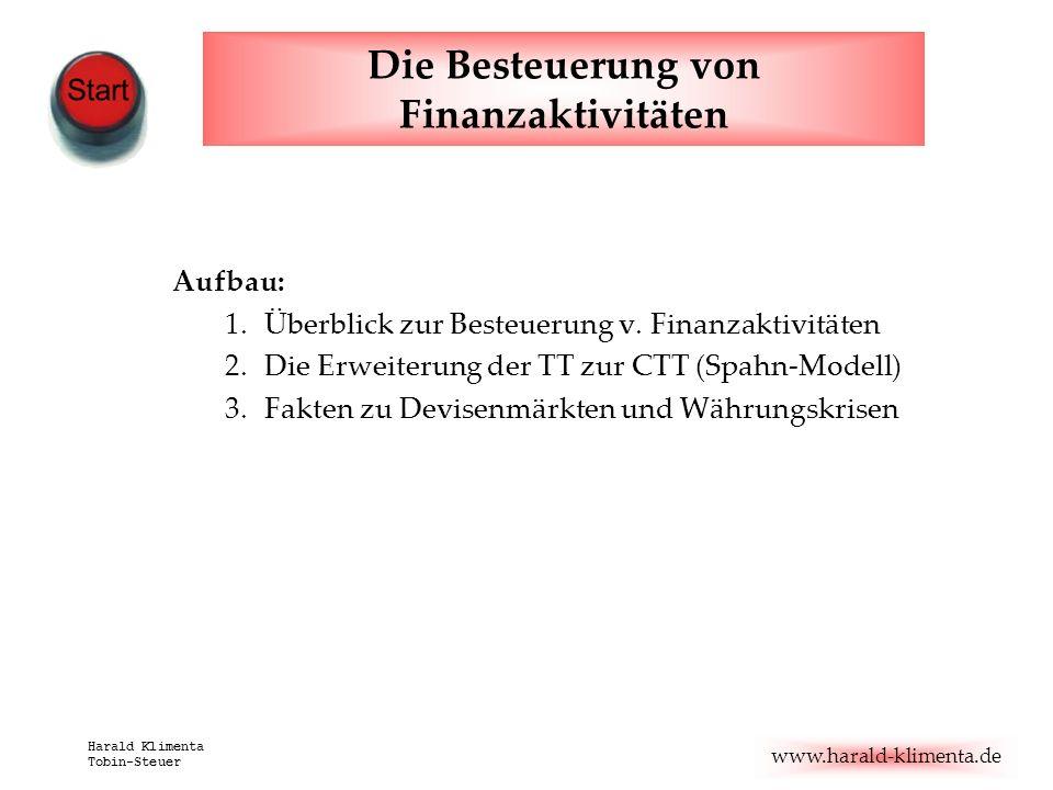 Harald Klimenta Tobin-Steuer Die Besteuerung von Finanzaktivitäten Aufbau: 1.Überblick zur Besteuerung v. Finanzaktivitäten 2.Die Erweiterung der TT z