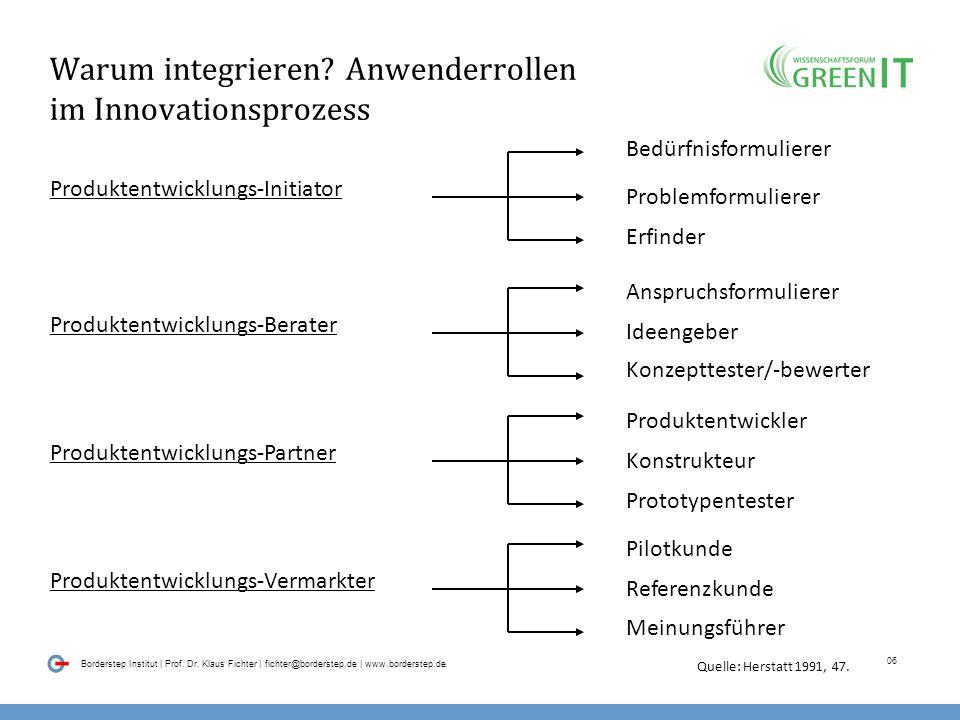 05 Borderstep Institut | Prof. Dr. Klaus Fichter | fichter@borderstep.de | www.borderstep.de Zentrale Fragen zur Anwenderintegration in den Innovation