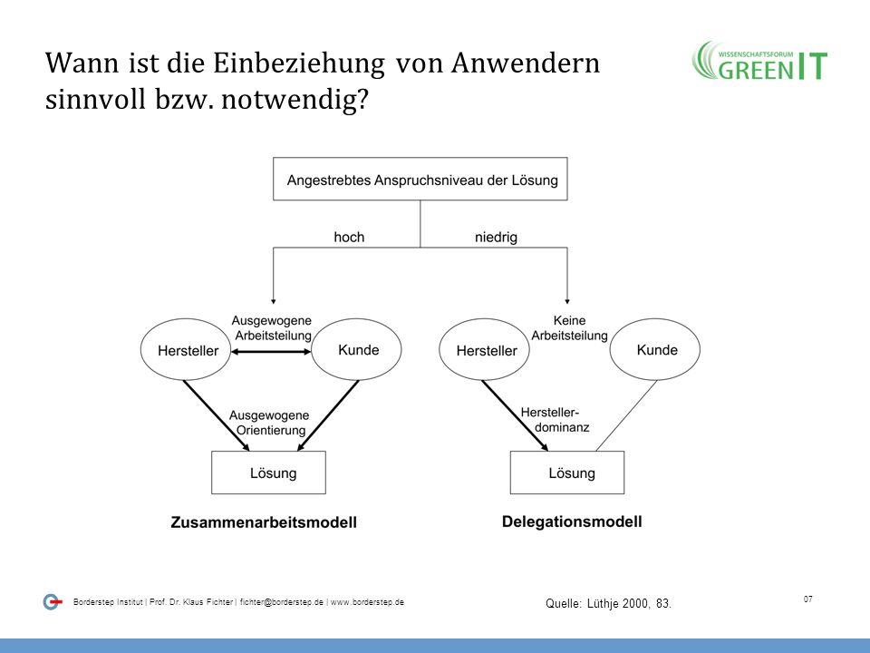 06 Borderstep Institut | Prof. Dr. Klaus Fichter | fichter@borderstep.de | www.borderstep.de Warum integrieren? Anwenderrollen im Innovationsprozess P