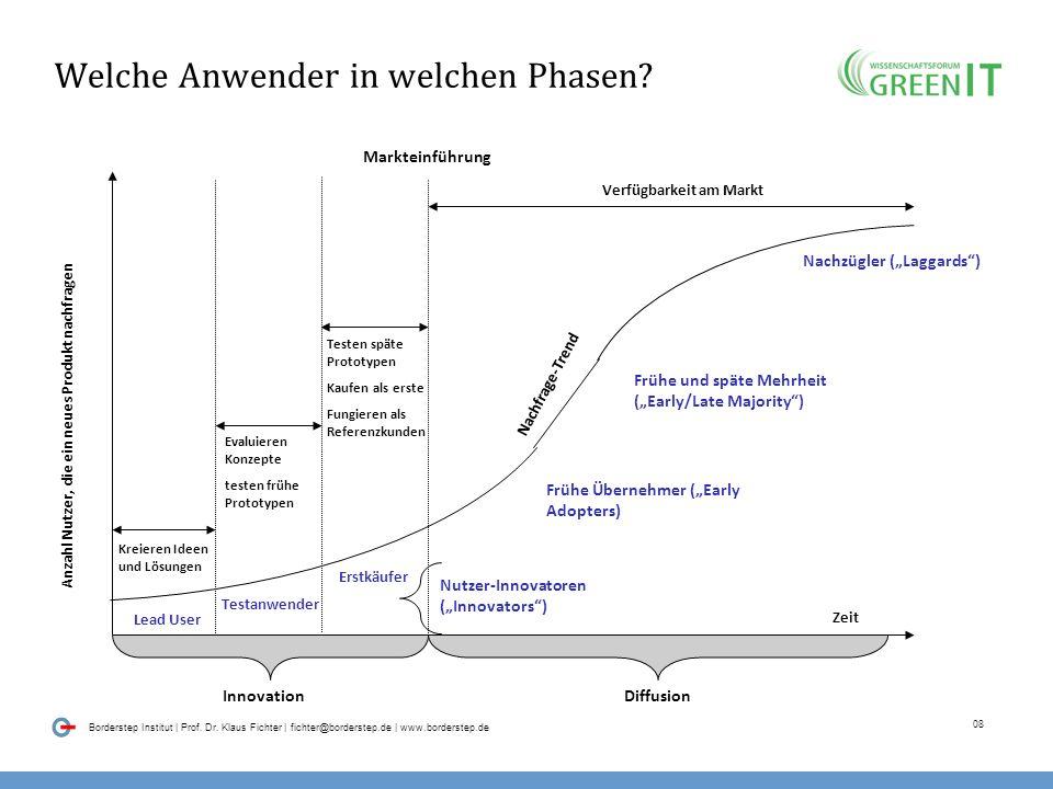 07 Borderstep Institut | Prof. Dr. Klaus Fichter | fichter@borderstep.de | www.borderstep.de Wann ist die Einbeziehung von Anwendern sinnvoll bzw. not