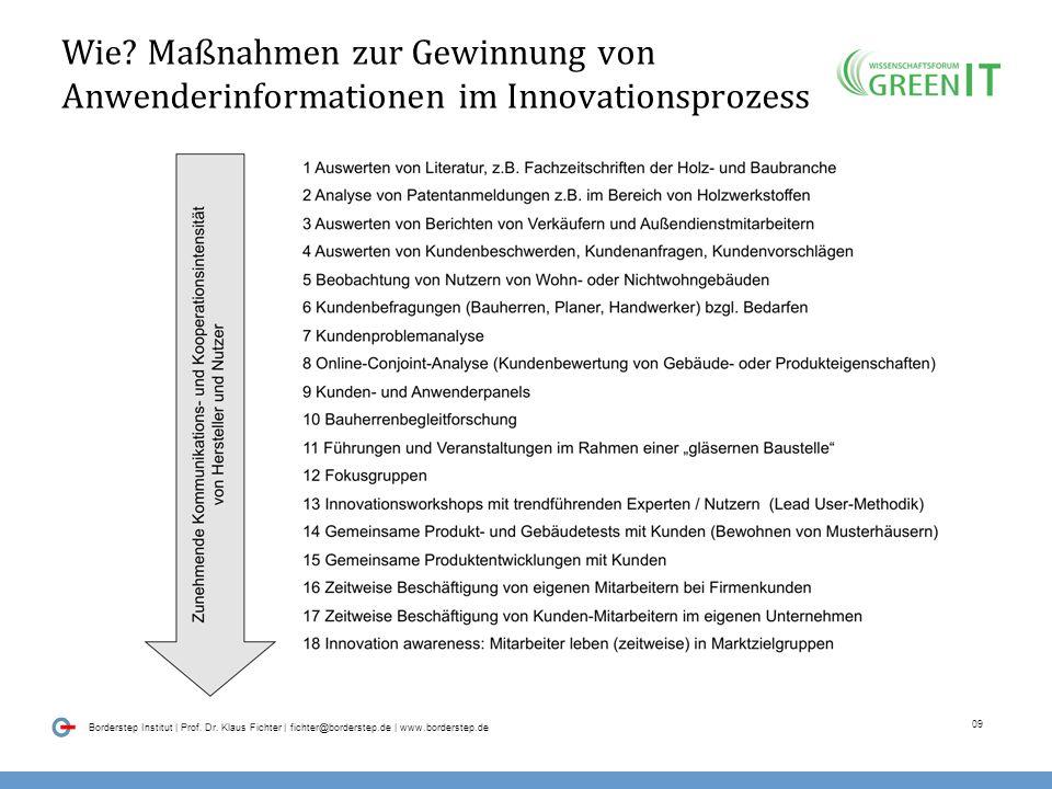 08 Borderstep Institut | Prof. Dr. Klaus Fichter | fichter@borderstep.de | www.borderstep.de Welche Anwender in welchen Phasen? Kreieren Ideen und Lös