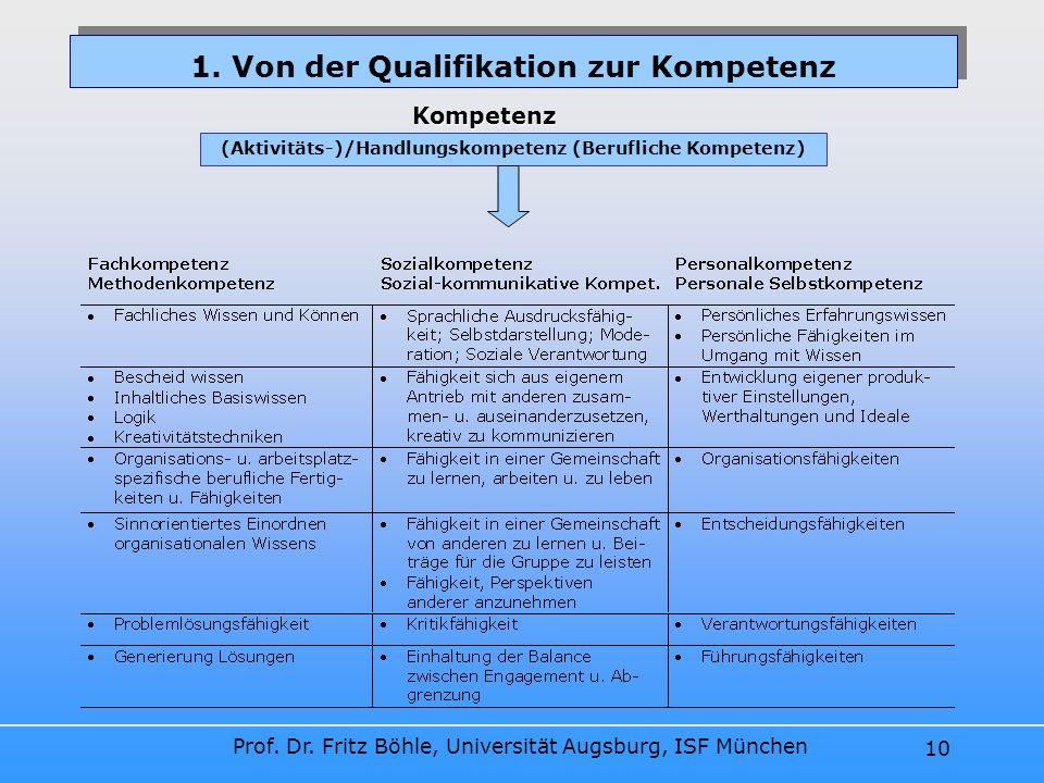 Prof. Dr. Fritz Böhle, Universität Augsburg, ISF München 10 1. Von der Qualifikation zur Kompetenz Kompetenz (Aktivitäts-)/Handlungskompetenz (Berufli