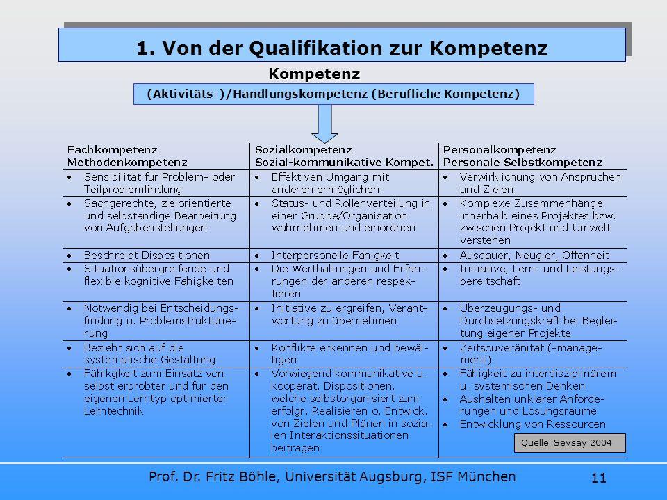 Prof. Dr. Fritz Böhle, Universität Augsburg, ISF München 11 1. Von der Qualifikation zur Kompetenz Kompetenz (Aktivitäts-)/Handlungskompetenz (Berufli