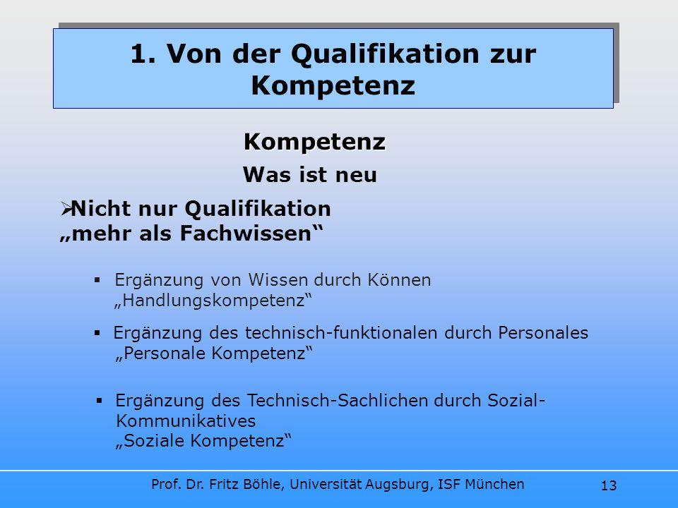 Prof. Dr. Fritz Böhle, Universität Augsburg, ISF München 13 Ergänzung von Wissen durch Können Handlungskompetenz 1. Von der Qualifikation zur Kompeten