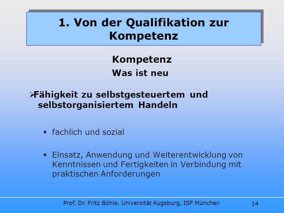 Prof. Dr. Fritz Böhle, Universität Augsburg, ISF München 14 fachlich und sozial Einsatz, Anwendung und Weiterentwicklung von Kenntnissen und Fertigkei