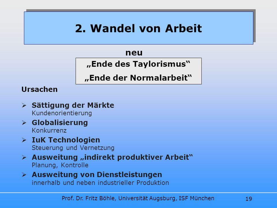 Prof. Dr. Fritz Böhle, Universität Augsburg, ISF München 19 Sättigung der Märkte Kundenorientierung Globalisierung Konkurrenz IuK Technologien Steueru
