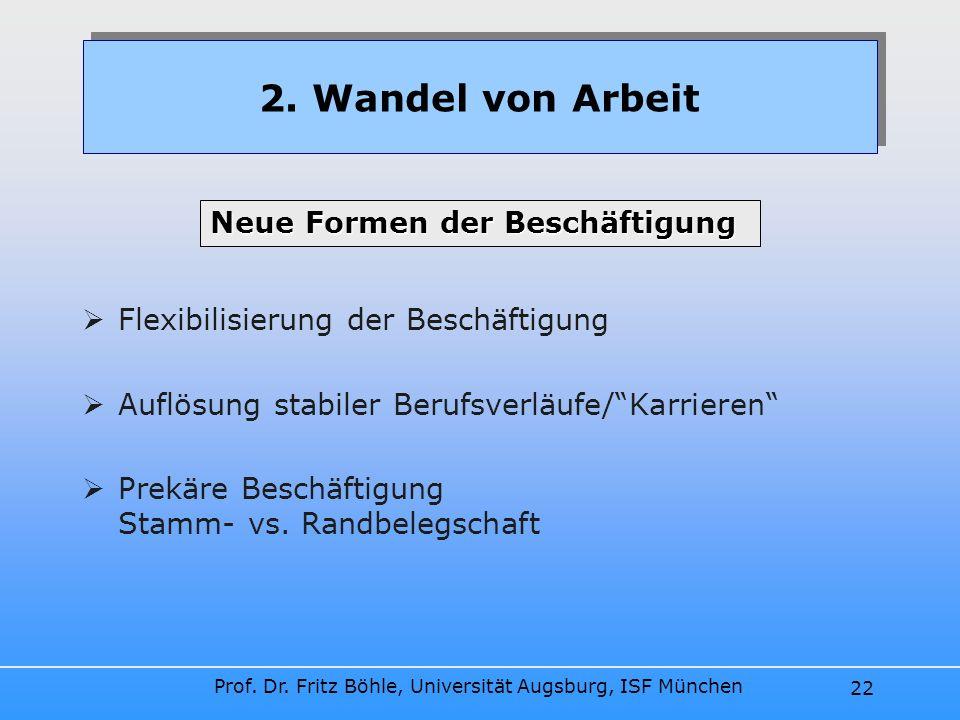 Prof. Dr. Fritz Böhle, Universität Augsburg, ISF München 22 Flexibilisierung der Beschäftigung Auflösung stabiler Berufsverläufe/Karrieren Prekäre Bes