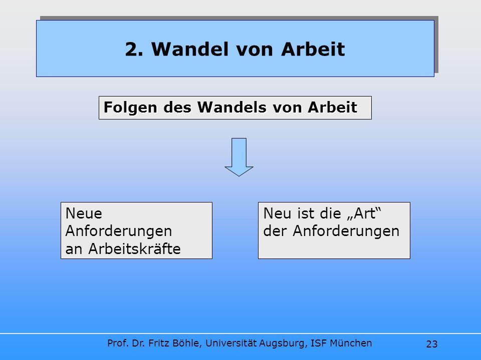 Prof. Dr. Fritz Böhle, Universität Augsburg, ISF München 23 2. Wandel von Arbeit Folgen des Wandels von Arbeit Neue Anforderungen an Arbeitskräfte Neu