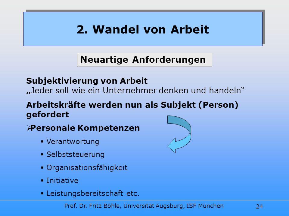 Prof. Dr. Fritz Böhle, Universität Augsburg, ISF München 24 2. Wandel von Arbeit Neuartige Anforderungen Subjektivierung von ArbeitJeder soll wie ein