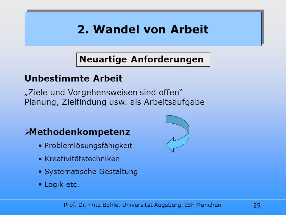 Prof. Dr. Fritz Böhle, Universität Augsburg, ISF München 25 2. Wandel von Arbeit Neuartige Anforderungen Unbestimmte Arbeit Ziele und Vorgehensweisen
