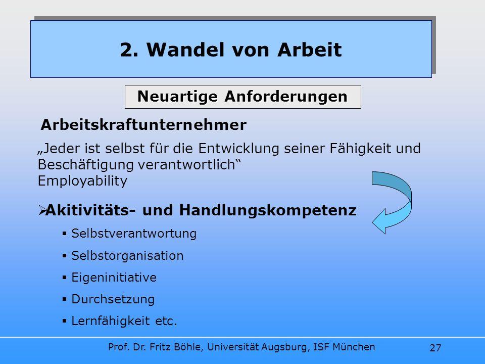 Prof. Dr. Fritz Böhle, Universität Augsburg, ISF München 27 2. Wandel von Arbeit Neuartige Anforderungen Arbeitskraftunternehmer Jeder ist selbst für