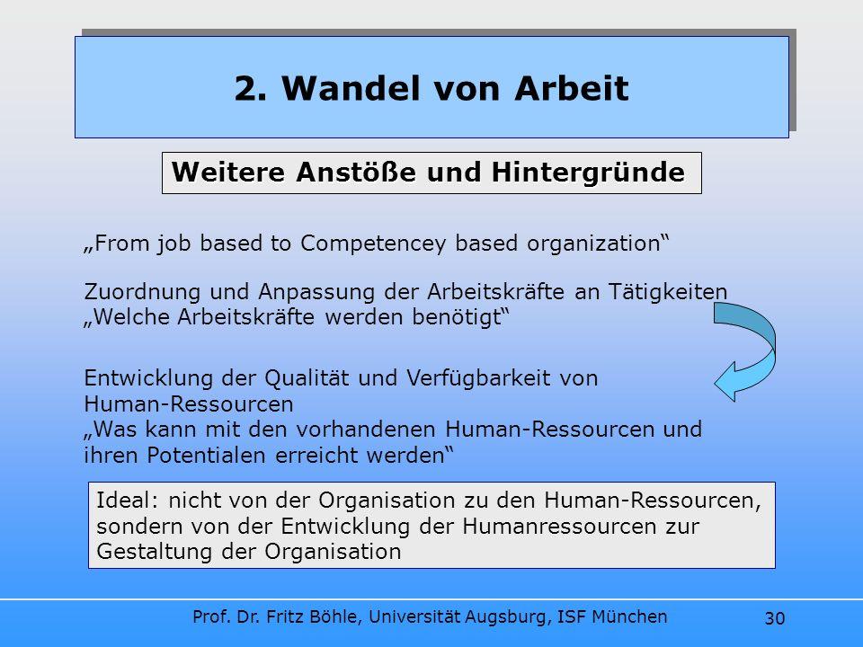 Prof. Dr. Fritz Böhle, Universität Augsburg, ISF München 30 2. Wandel von Arbeit Weitere Anstöße und Hintergründe From job based to Competencey based
