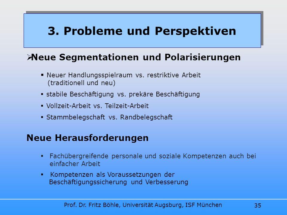 Prof. Dr. Fritz Böhle, Universität Augsburg, ISF München 35 Fachübergreifende personale und soziale Kompetenzen auch bei einfacher Arbeit 3. Probleme
