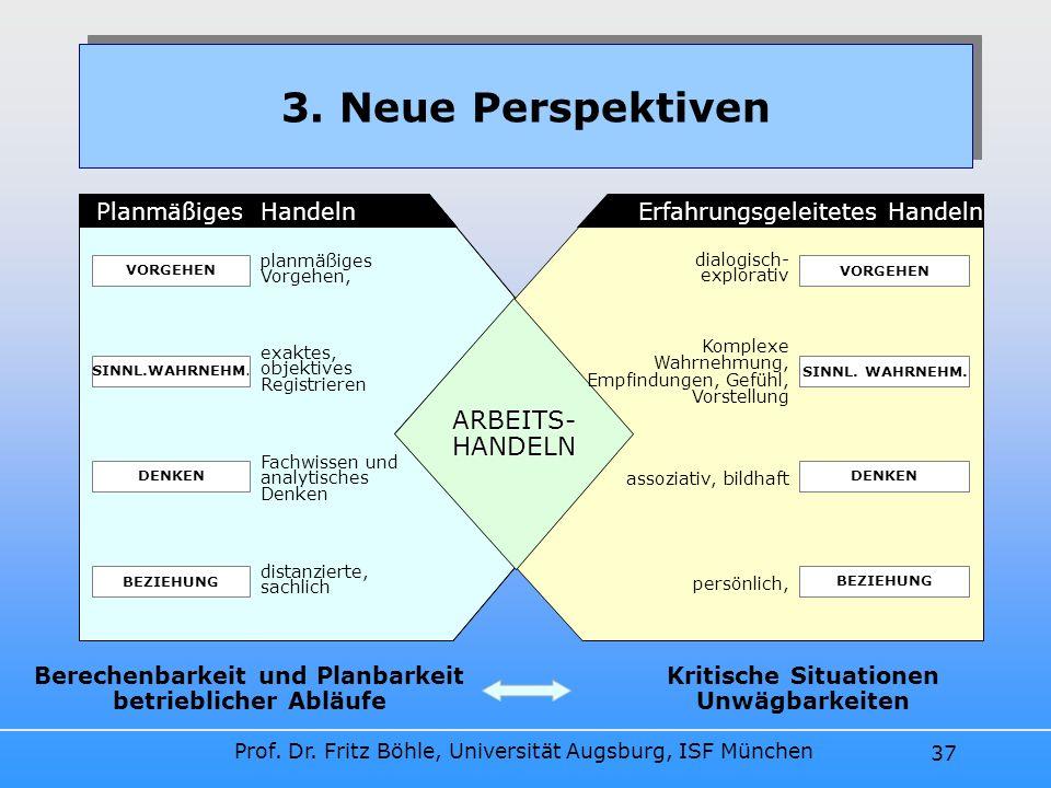 Prof. Dr. Fritz Böhle, Universität Augsburg, ISF München 37 Berechenbarkeit und Planbarkeit betrieblicher Abläufe Kritische Situationen Unwägbarkeiten