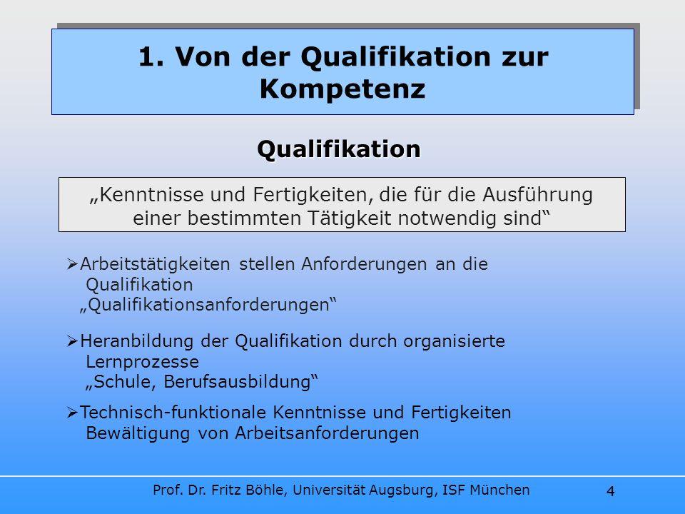 Prof. Dr. Fritz Böhle, Universität Augsburg, ISF München 4 Arbeitstätigkeiten stellen Anforderungen an die Qualifikation Qualifikationsanforderungen 4