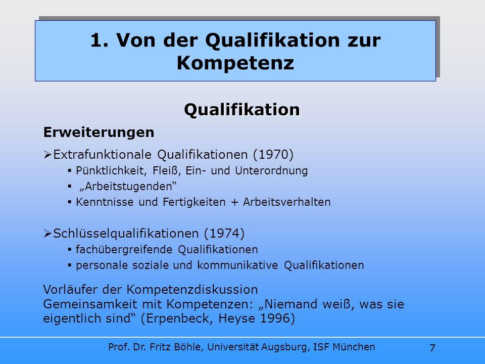 Prof. Dr. Fritz Böhle, Universität Augsburg, ISF München 7 Erweiterungen 7 1. Von der Qualifikation zur Kompetenz Qualifikation Extrafunktionale Quali