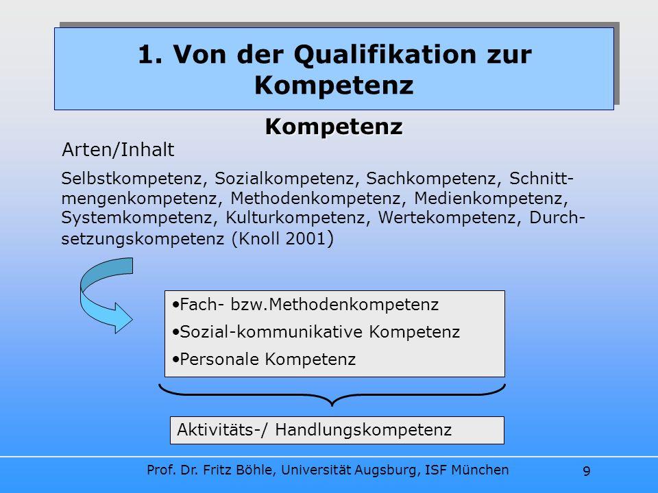 Prof. Dr. Fritz Böhle, Universität Augsburg, ISF München 9 1. Von der Qualifikation zur Kompetenz Kompetenz Arten/Inhalt Selbstkompetenz, Sozialkompet