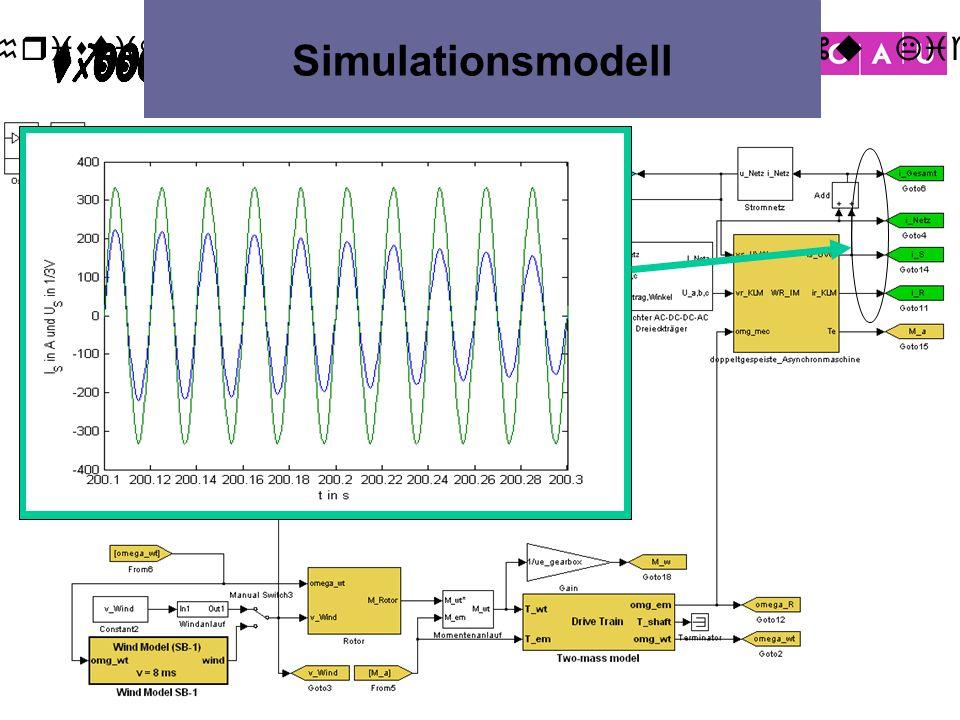 Christian-Albrechts-Universität zu Kiel Technische Fakultät 17 Ende Simulationsmodell