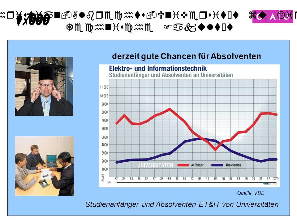 Christian-Albrechts-Universität zu Kiel Technische Fakultät 24 Quelle: VDE Studienanfänger und Absolventen ET&IT von Universitäten derzeit gute Chance