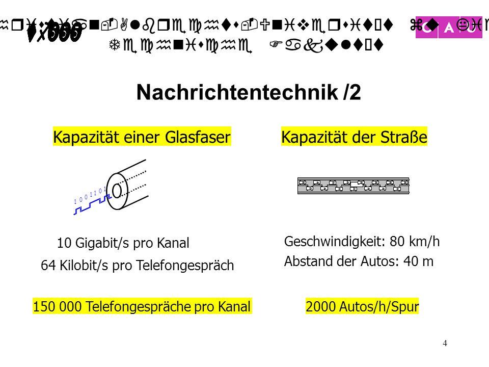 Christian-Albrechts-Universität zu Kiel Technische Fakultät 4 Nachrichtentechnik /2 Geschwindigkeit: 80 km/h Abstand der Autos: 40 m 2000 Autos/h/Spur