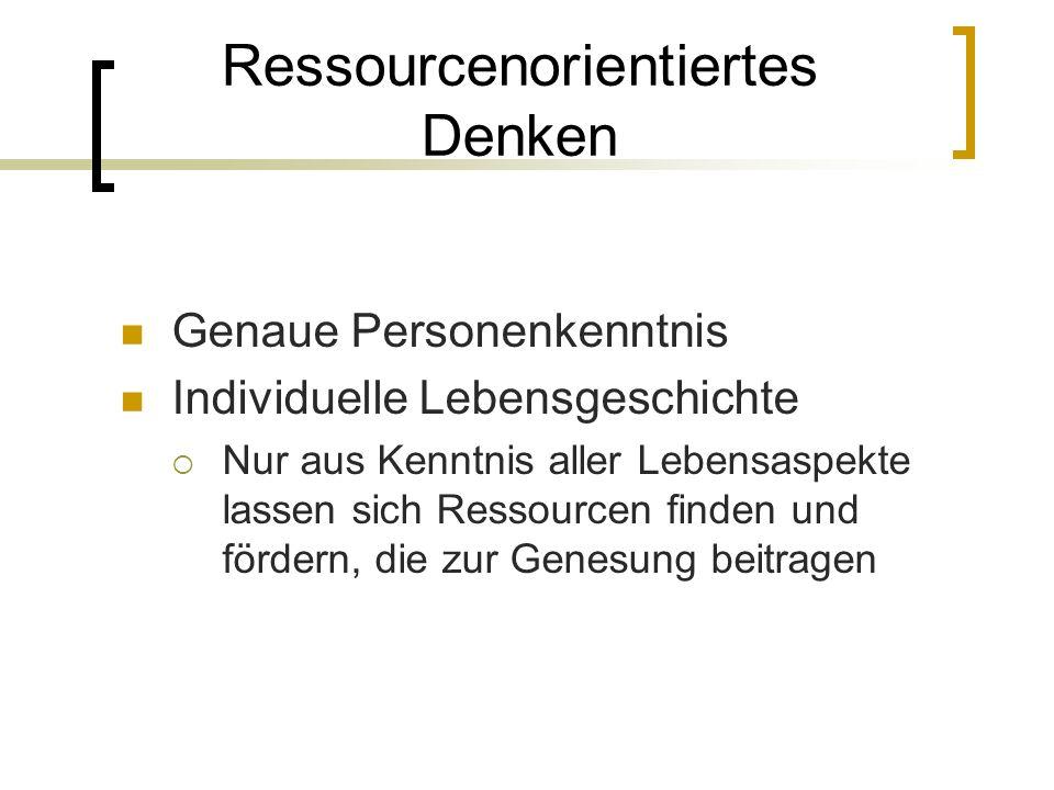 Ressourcenorientiertes Denken Genaue Personenkenntnis Individuelle Lebensgeschichte Nur aus Kenntnis aller Lebensaspekte lassen sich Ressourcen finden