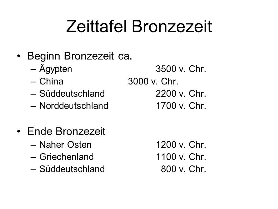 Zeittafel Bronzezeit Beginn Bronzezeit ca. –Ägypten 3500 v. Chr. –China 3000 v. Chr. –Süddeutschland2200 v. Chr. –Norddeutschland1700 v. Chr. Ende Bro