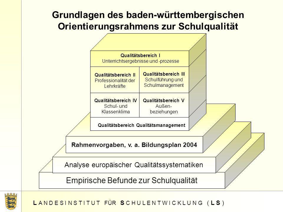 L A N D E S I N S T I T U T FÜR S C H U L E N T W I C K L U N G ( L S ) Grundlagen des baden-württembergischen Orientierungsrahmens zur Schulqualität