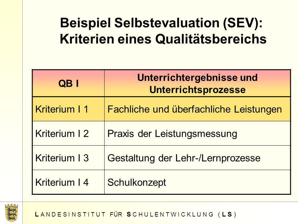 L A N D E S I N S T I T U T FÜR S C H U L E N T W I C K L U N G ( L S ) Beispiel Selbstevaluation (SEV): Kriterien eines Qualitätsbereichs QB I Unterr