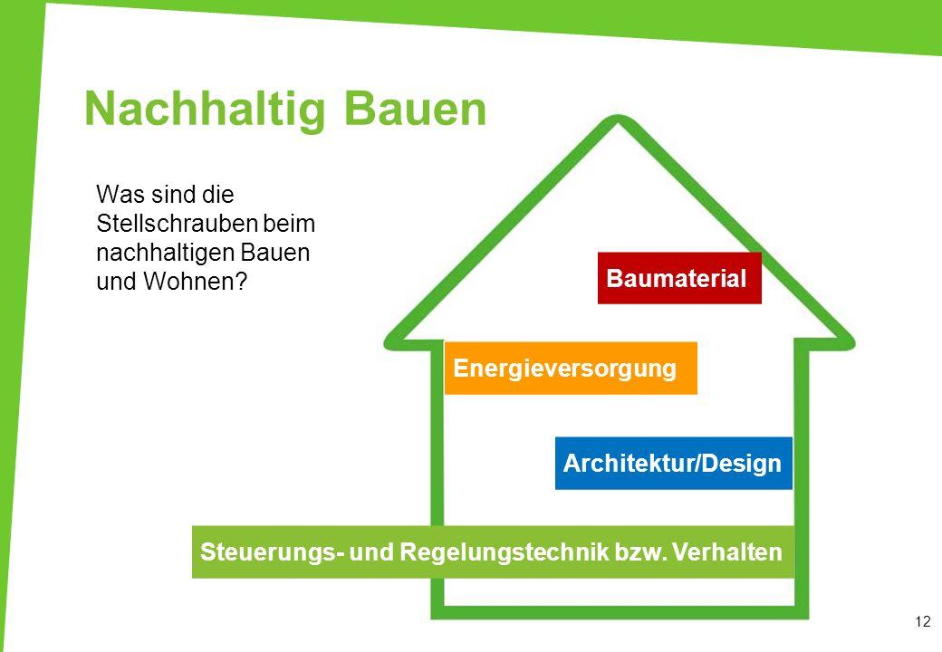 Nachhaltig Bauen Was sind die Stellschrauben beim nachhaltigen Bauen und Wohnen? 12 Baumaterial Energieversorgung Architektur/Design Steuerungs- und R