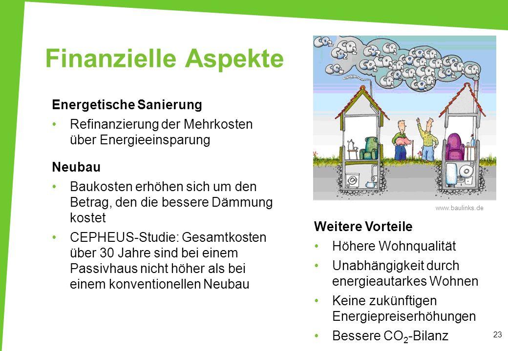 Finanzielle Aspekte 23 www.baulinks.de Energetische Sanierung Refinanzierung der Mehrkosten über Energieeinsparung Neubau Baukosten erhöhen sich um de