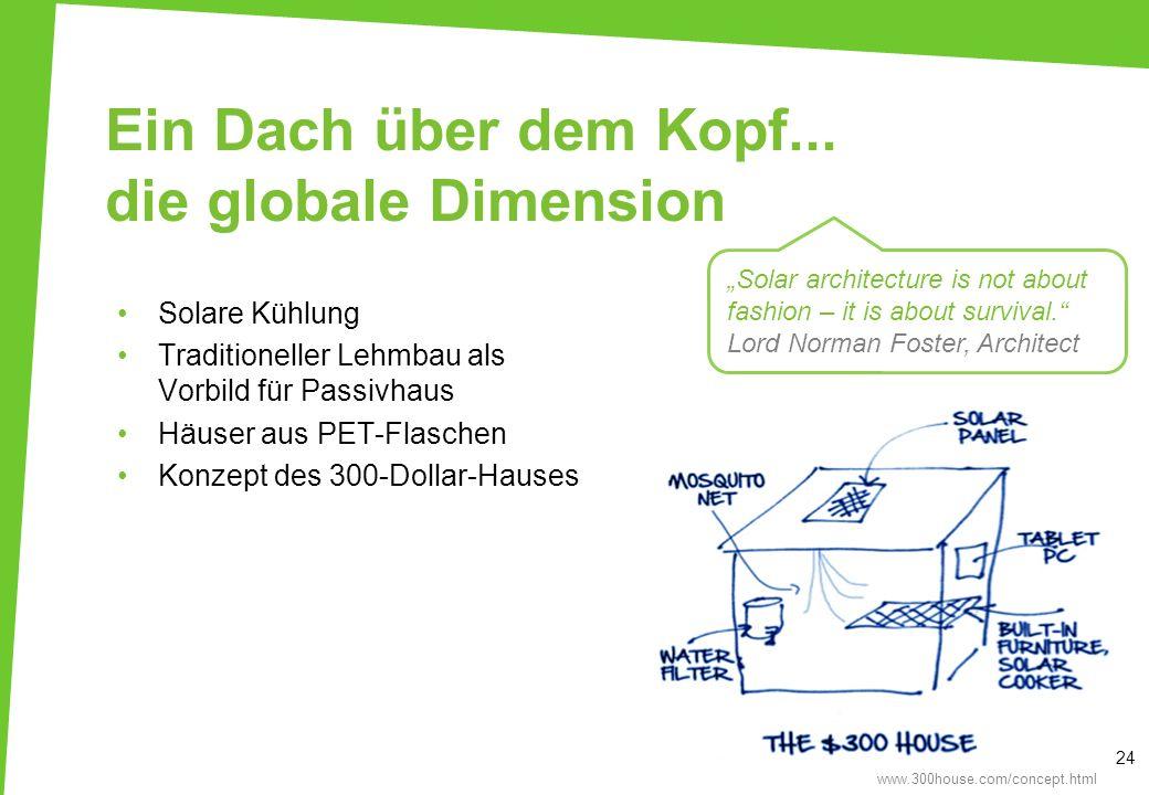 Solare Kühlung Traditioneller Lehmbau als Vorbild für Passivhaus Häuser aus PET-Flaschen Konzept des 300-Dollar-Hauses 24 Ein Dach über dem Kopf... di