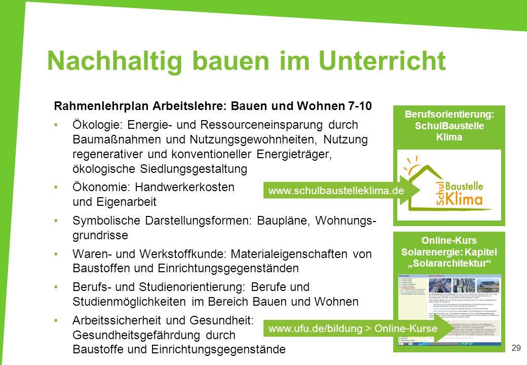 Nachhaltig bauen im Unterricht Rahmenlehrplan Arbeitslehre: Bauen und Wohnen 7-10 Ökologie: Energie- und Ressourceneinsparung durch Baumaßnahmen und N