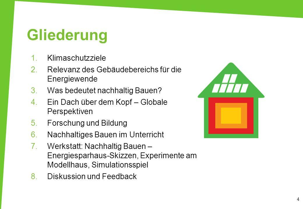 Gliederung 1.Klimaschutzziele 2.Relevanz des Gebäudebereichs für die Energiewende 3.Was bedeutet nachhaltig Bauen? 4.Ein Dach über dem Kopf – Globale