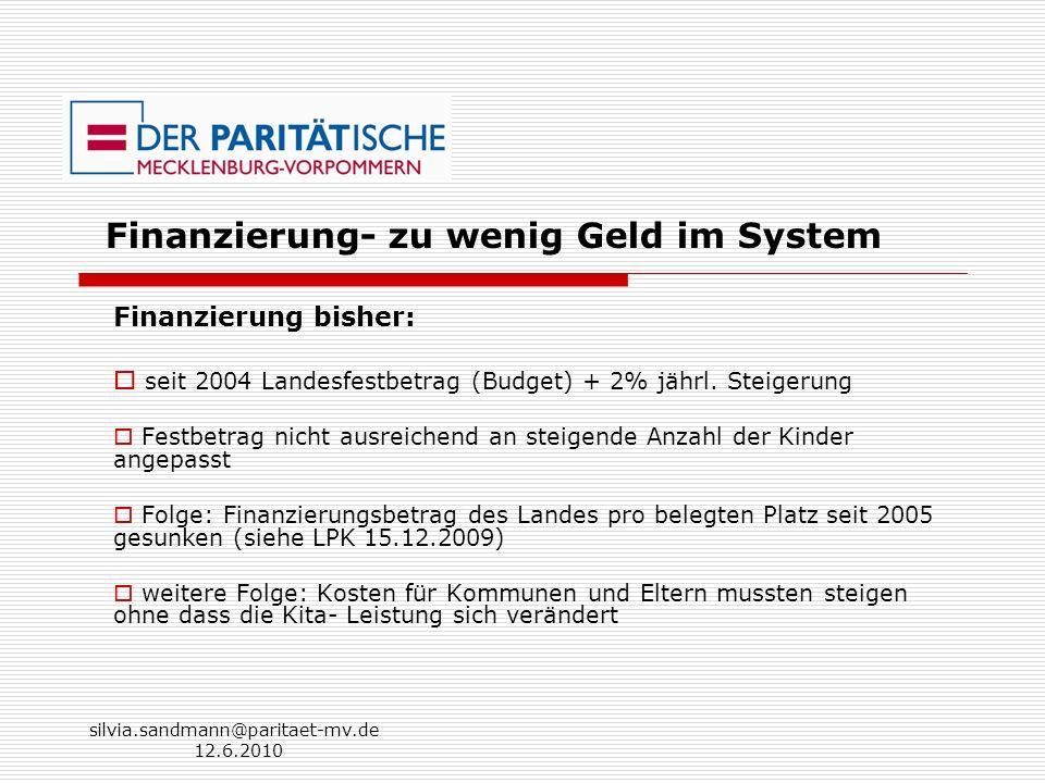 silvia.sandmann@paritaet-mv.de 12.6.2010 Finanzierung- zu wenig Geld im System Finanzierung bisher: seit 2004 Landesfestbetrag (Budget) + 2% jährl. St