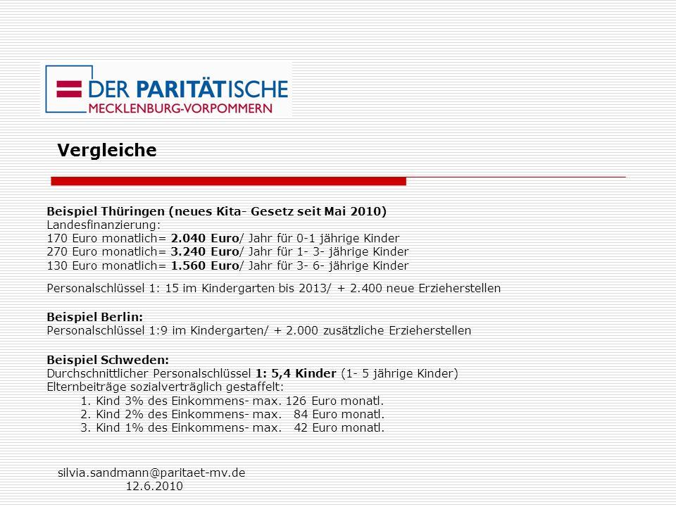 silvia.sandmann@paritaet-mv.de 12.6.2010 Beispiel Thüringen (neues Kita- Gesetz seit Mai 2010) Landesfinanzierung: 170 Euro monatlich= 2.040 Euro/ Jah