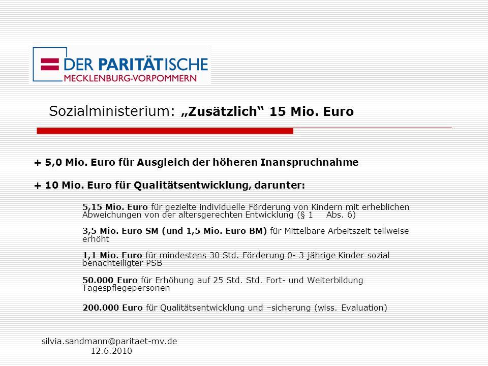 silvia.sandmann@paritaet-mv.de 12.6.2010 Sozialministerium: Zusätzlich 15 Mio. Euro + 5,0 Mio. Euro für Ausgleich der höheren Inanspruchnahme + 10 Mio