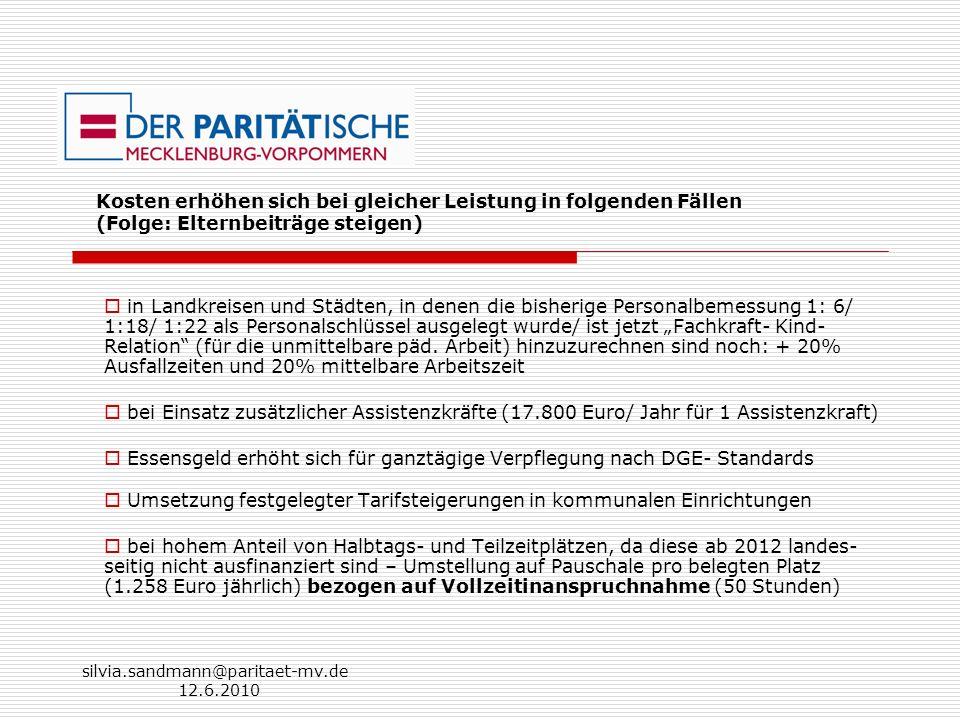 silvia.sandmann@paritaet-mv.de 12.6.2010 Kosten erhöhen sich bei gleicher Leistung in folgenden Fällen (Folge: Elternbeiträge steigen) in Landkreisen